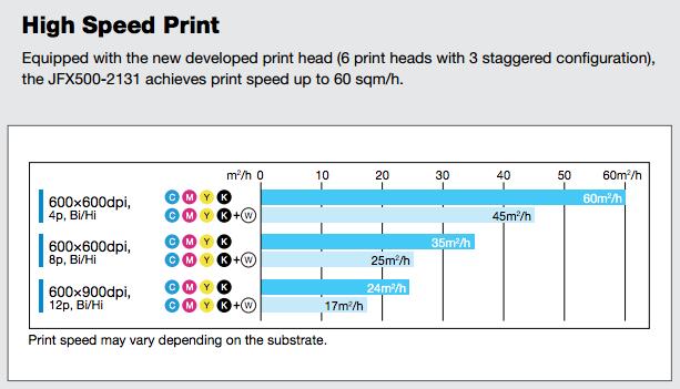 Xpres co uk - Mimaki JFX500-2131 Flatbed UV Printer